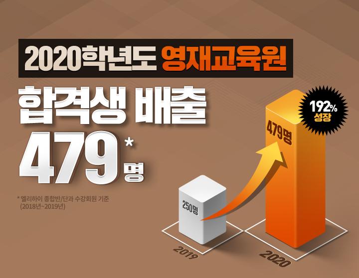 2020 영재교육원 역대최다 합격생 배출